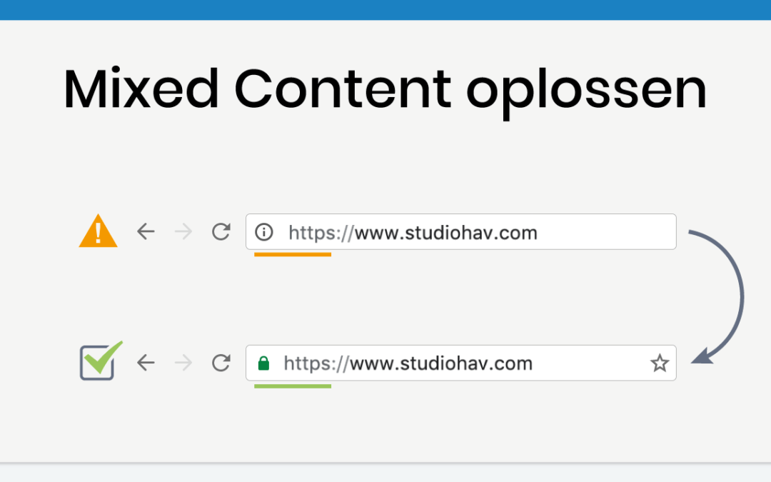 Hoe los je 'Mixed Content' op in WordPress